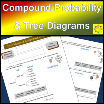 Tree Diagrams and Compound Probability Notes and Practice