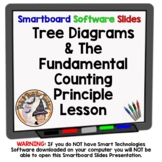 Tree Diagrams and the Fundamental Counting Principle Smart