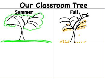 Tree Flipchart Kindergarten