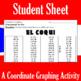 Cinco de Mayo - El Coqui - A Coordinate Graphing Activity