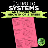 Introduction to Systems of Linear Equations, free, Common Core