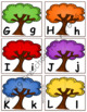 Tree Letter Match