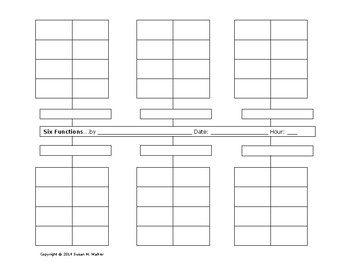 Matching Images to Six Common Math Functions & Categorizing using a Tree Map