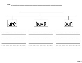 Tree Map Graphic Organizer
