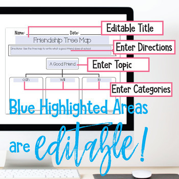 EDITABLE Thinking Map - TREE MAP + Poster - Cross-curricular - Differentiated