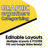 EDITABLE Maps for Thinking - Categorizing MAP + Poster