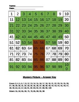 Tree Mystery Hundreds Chart Picture