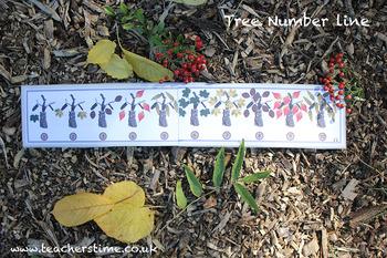 Tree Number Line
