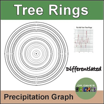 Tree Ring Ecology Science By Dr Dave S Science Tpt