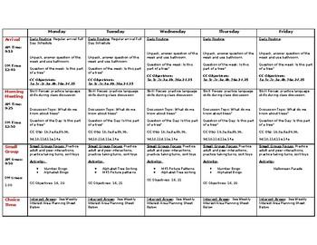 Tree Study Lesson Plans (4 weeks)