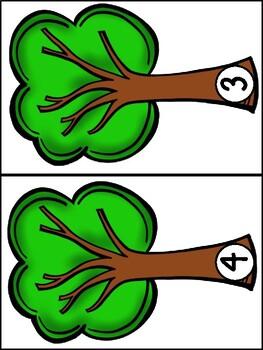 Tree Syllable Sort