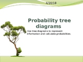 Tree diagrams - Probability