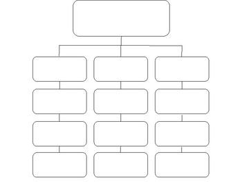Tree map