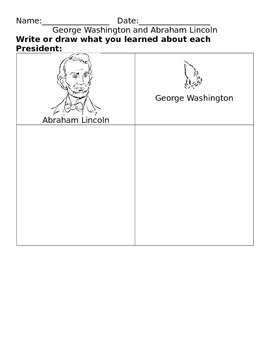 Tree map George Washington Abraham Lincoln