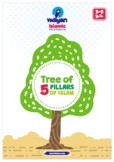 Tree of Five Pillars of Islam