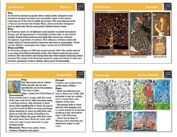 Gustav's Tree of Life Lesson - Gustav Klimt - Art History Lesson - Art Nouveau