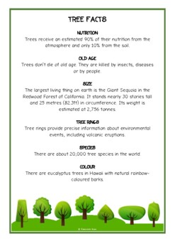 Trees Fact Cards