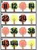 Trees Unit (Math Centers ONLY)