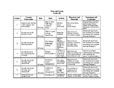 Trees and Forests Grade Six Science AB Canada Unit Plan