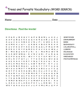 Trees and Forests Vocabulary