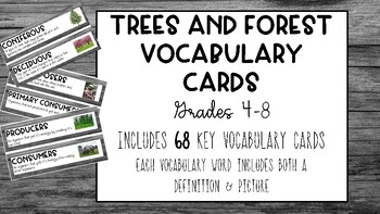 Trees and Forests Vocabulary Cards