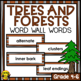 Trees and Forests Editable Word Wall Words