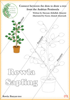 Trees from the Arabian Peninsula - Long living trees
