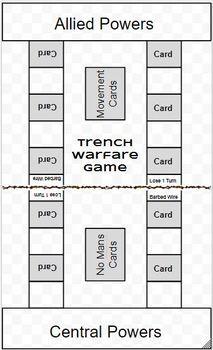 Trench Warfare Game