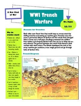 Trench Warfare Newsletter - WWI