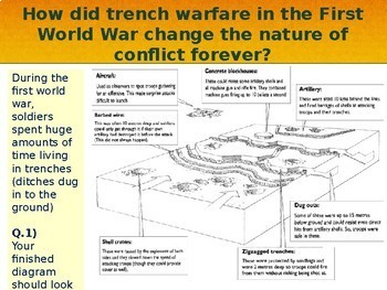 Trench warfare WW1 - What was the fighting like in the trenches?