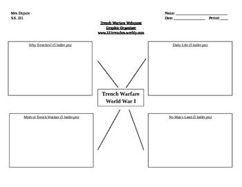 Trench warfare webquest - independent exploration