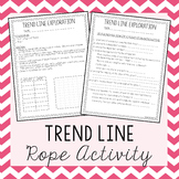 Trend Line Activity ~ Knots in a Rope