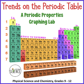 periodic trends graphing activity by amy brown science tpt. Black Bedroom Furniture Sets. Home Design Ideas