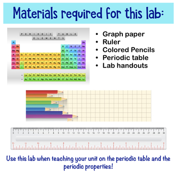 periodic trends graphing activity - Periodic Table Activity Trends