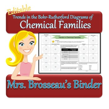 Trends in Chemical Families - Bohr-Rutherford Diagrams - C
