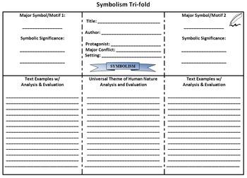 Tri-Folds Literature Literary Element Tri-Folds Common Core