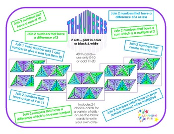 Tri-Numbers: A versatile math center