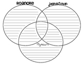 Tri Venn Diagram Comparing Jamestown, Roanoke and Plymouth
