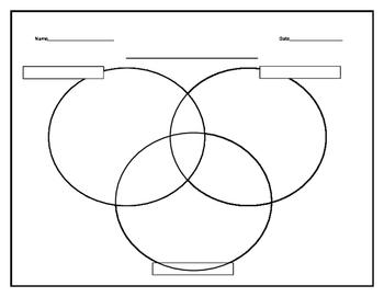Tri-Venn Triple Venn Diagram
