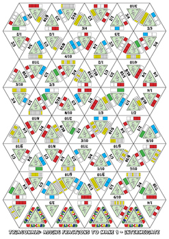 Triagonals Fractions - Fractions of shapes and fractions t