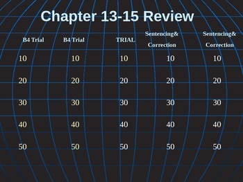 Trial Procedures for Criminal Court Jeopardy review power point