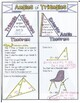 Triangle Angle-Sum & Exterior Angle Theorems Doodle Notes or Graphic Organizer