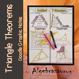 Triangle Angle-Sum & Exterior Angle Theorems Doodle Notes