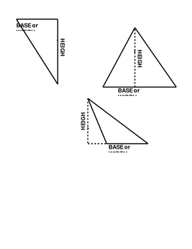 Triangle Area Poster