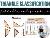 Triangle Classification - Editable, Interactive Notebook