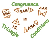 Triangle Congruence Conditions poster