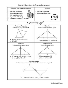 Triangle Congruence Key Terms Reference
