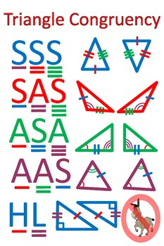 Triangle Congruence Poster