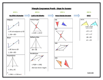 Triangle Congruence - Steps for Success!