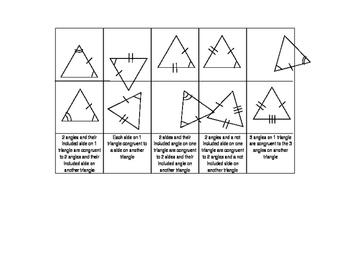 Triangle Congruency Sort Activity